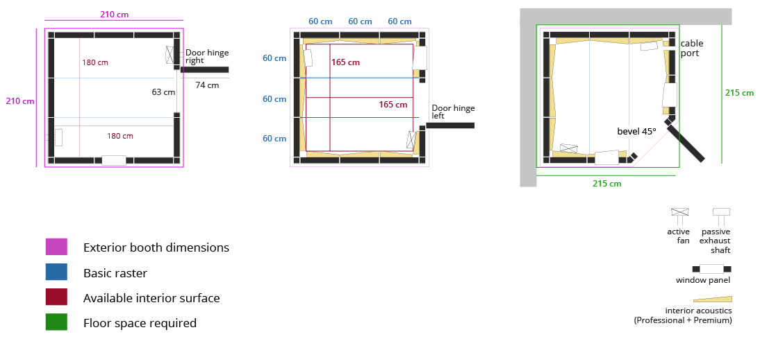 Studiobox planning dimensions